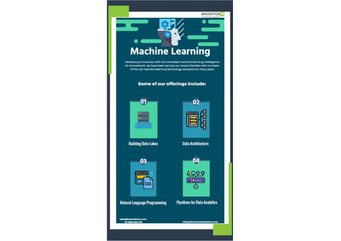 Best Machine Learning Technology Solutions in India